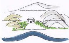 Camper können das mit dem Landschafts-Feng Shui :-) http://apprico.de/camper-koennen-das-mit-dem-landschafts-feng-shui/