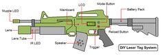 MilesTag - DIY Laser Tag System