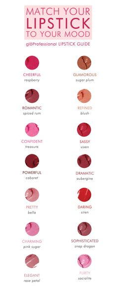 gloProfessional Lipstick Guide: Match Your Lipstick to Your Mood