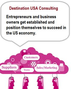 Entrepreneurs and business owners get established and position themselves to succeed in the US economy. #companycreation #financialadvisor #visaservices http://destination-usa.org