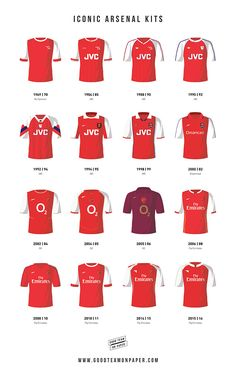 Some of the the most iconic kits that Arsenal players have worn throughout the rich history of the club. The strips range from the right up through to the present day and include the legendary jersey worn by the 'Invincibles' alongside the classic D Arsenal Football Shirt, Football Uniforms, Football Jerseys, Football Players, Arsenal Fc Players, Arsenal Kit, Arsenal Jersey, Soccer Kits, Football Kits