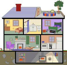 les parties de la maison - Buscar con Google