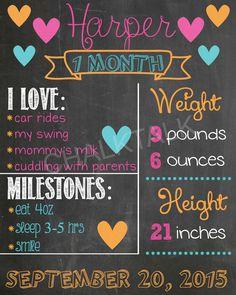 Babys First Year Monthly Milestone Chalkboard by ChalkTalkDesigns