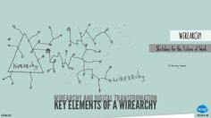 "Wirearchy definition, developed 10 years ago by Jon Husband is ""a dynamic two-way flow of  power and authority, based on knowledge, trust, credibility and a fo…"
