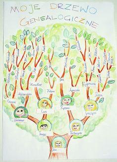Jul & Joy!: Jul's Family Tree