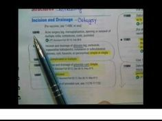 """Click here to learn the """"bubble and highlighting"""" technique for your medical coding books"""
