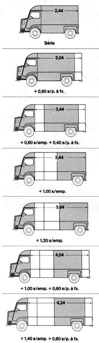 of Citroen Hy Vans Citroen Type H, Citroen H Van, Motorcycle Luggage, Motorcycle Types, Mercedes Benz Amg, Prosecco Van, Catering Van, Bike Boots, Coffee Van
