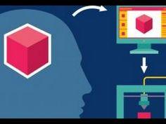 Innovations technologiques et performance industrielle globale : le cas de l'impression 3D - cese - YouTube