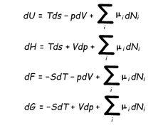 Thermodynamic Equations
