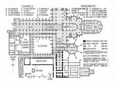 Floor plan of Westminster Abbey. From Fletcher, Banister. A History of Architecture on the Comparative Method. Sixth edition, rewritten and enlarged. New York: Charles Scribner's Sons, 1921.