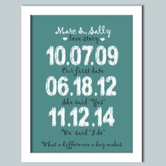 Custom Couples Important Dates Personalized Love by HappyHouseNo1
