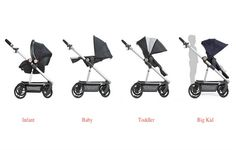 For a stroller that you can use from newborn to...well, the next newborn, the GB Evoq Travel System could be your answer. Check out our review and see why!