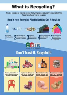 What is Recycling? Our Planet Earth, Earth Day, Waste Management System, Solid Waste, Self Promotion, Concrete Patio, Sustainable Development, Recycle Plastic Bottles, Frugal Living