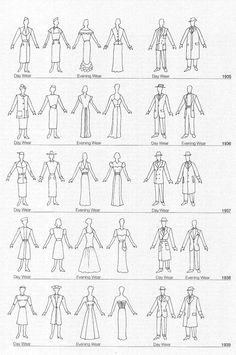 Chart of the Development of 1930s Fashion, 1935-1939