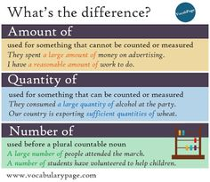 Amount, quantity, number: http://www.vocabularypage.com/2017/02/amount-quantity-or-number.html