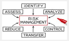 The major in risk management and insurance prepares students to identify, analyze, and manage risks that are inherent in the operation of profit and not-for-profit institutions.