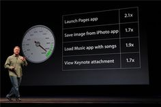 iPhone 5 will have new chip the 'A6' 33% smaller then the 'A5' . will also be 2x faster in performance and graphics speed