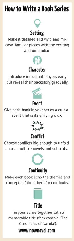 Write a Series - 10 Tips for Success Writing infographic: 6 key ingredients of series.Writing infographic: 6 key ingredients of series. Writer Tips, Book Writing Tips, Writing Words, Fiction Writing, Writing Process, Writing Resources, Writing Help, Writing Skills, Essay Writing