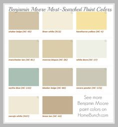 Benjamin Moore Most Searched Paint Colors: Benjamin Moore Shaker Beige HC-45. Benjamin Moore Linen White 912. Benjamin Moore Hawthorne Yellow HC-4. Benjamin Moore Manchester Tan HC-81. Benjamin Moore Monroe Bisque HC-26. Benjamin Moore White Dove OC-17. Benjamin Moore Wythe Blue HC-143. Benjamin Moore Bleeker Beige HC-80. Benjamin Moore Revere Pewter HC-172. Benjamin Moore Navajo White 947. Benjamin Moore Lenox Tan HC-44. Benjamin Moore Paint Colors. #BenjaminMoore…