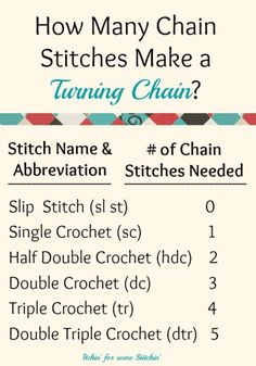 Use this handy guide to determine how many stitches you need to make a turning chain for each stitch type.