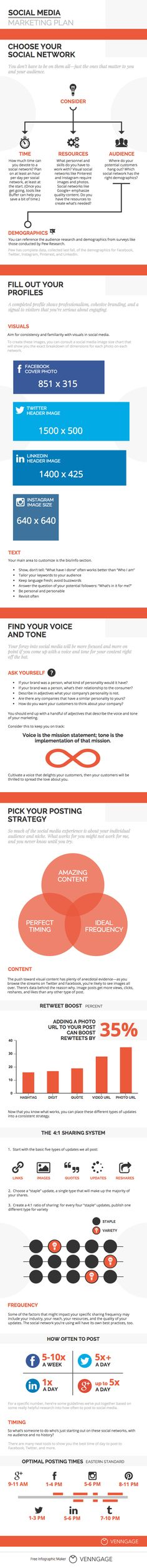 How to Create a Social-Media Marketing Plan From Scratch #infographic
