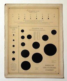 American Typefounders Company Typografic Dots