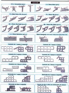 Filet Crochet Symbols - I want to learn how to do this! Filet Crochet Charts, Crochet Diagram, Crochet Stitches Patterns, Thread Crochet, Crochet Motif, Crochet Crafts, Crochet Doilies, Flower Crochet, Tunisian Crochet