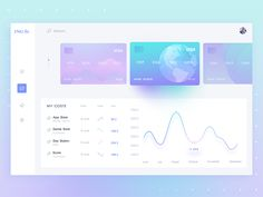 Dasboard UI/UX design by uixBandit #Design Popular #Dribbble #shots