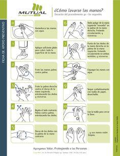 ¿Cómo lavarse las manos de forma correcta?