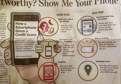 Can Your Cell Phone Tell How Good You Are With Money?