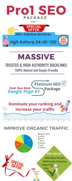 Pro1 SEO Package to Explode Your Ranking on Google for $59 - SEOClerks