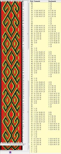 21 tarjetas, 4 colores, 3 esquemas (inicio, intermedio y final) // ramshorn10 diseñado en GTT༺❁