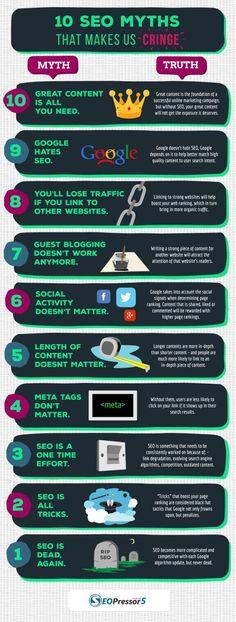 10 Cringeworthy SEO Myths You Should Stop Listening to Immediately