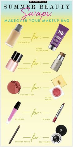 Summer beauty swaps // makeover your makeup bag for the warm weather season #summerbeauty #makeup