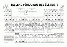 Table périodique des éléments - mendeleiev