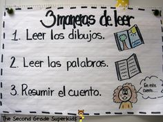 Independent Reading Anchor Chart in Spanish. Independent Reading Anchor Chart in Spanish. Get more photo about subject related with by looking at phot. Dual Language Classroom, Bilingual Classroom, Bilingual Education, Classroom Resources, Beginning Reading, Guided Reading, Teaching Reading, Reading Time, Reading Groups