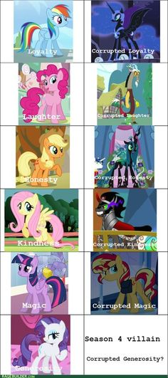 "Wow, I never made this connection (except I did know the Pinkie pie and Discord one) Personally I don't see how Chrysalis is corrupted honesty and how Sombra is corrupted kindness; sure, they are the opposite of honesty and kindness but not ""corrupted"" but that's just me :) Tireck was the opposite of generosity :) He took the magic, free-will, energy & hope from the entire population of Equestria."