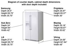Marvelous Counter Depth And Cabinet Depth Refrigerator Dimensions   Storage .