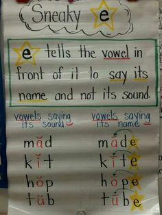 Teaching students the many rules of English will help with their fluency tremendously. We discussed the magic e/ sneaky e in class Kindergarten Anchor Charts, Reading Anchor Charts, Kindergarten Literacy, Preschool, Literacy Centers, Teaching Phonics, Teaching Tips, Teaching Reading, Reading Lessons