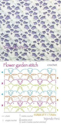 Crochet: flower garden stitch diagram! by LuEllen Bateman