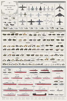 Combat Vehicles Of The U. Military - Pop Chart Lab has created this nifty print, presented here as an infographic, of every U. military combat vehicle currently in service. Want a copy for yo Military Weapons, Military Art, Military History, Military Aircraft, Military Terms, Ticonderoga Class, Military Equipment, Panzer, War Machine
