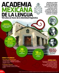 #SabíasQue el 13 de abril de 1875 la Academia Mexicana de la Lengua celebró su primera sesión.  #InfografíaNotimex