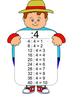 Free Grade One math printable activity worksheet. Maths Times Tables, Math Tables, Free Kindergarten Worksheets, Preschool Printables, File Folder Activities, Math Activities, Math Skills, Math Lessons, Multiplication Chart