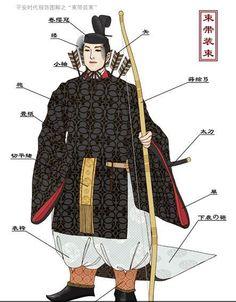浪人御所-朝日历史文化-【转帖】日本平安时代的贵族服饰