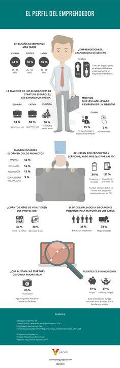 El perfil del emprendedor español #infografia #infographic #entrepreneurship   TICs y Formación