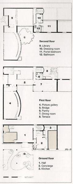 Maison Citröhan Le Corbusier archi  Le Corbusier Pinterest - plan architecturale de maison