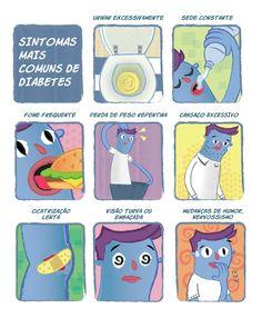 O Diabetes pode ser prevenido?  Há vários tipos de diabetes, mas o mais frequente é o tipo 2. Ele acomete 90% dos casos da doença e é associado a uma predisposição genética que se expressa pela capacidade limitada de produzir a insulina, hormônio fabricado pelo pâncreas e responsável pelo controle dos níveis sanguíneos de açúcar (glicose). Apesar da predisposição, essas pessoas podem, sim, passar a vida inteira sem desenvolver a doença, se tiverem um estilo de vida que mantenha o organismo…