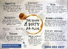 The down and dirty A4 business plan from http://www.eurekasales.co.uk/resources/free-resources/the-down-dirty-a4-plan/#