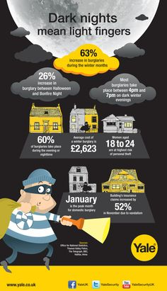 Nights drawing in? | Security infographic, crime prevention | #StaySafe Tips and advice from YALE