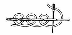 Laurinha - bordado de punto de cruz: POINT, rococó, ROSETA, FLY, CADENA, EDGE, DAISY, ROD ...